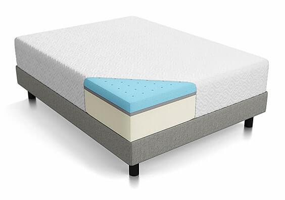 Types of mattresses: Gel mattress