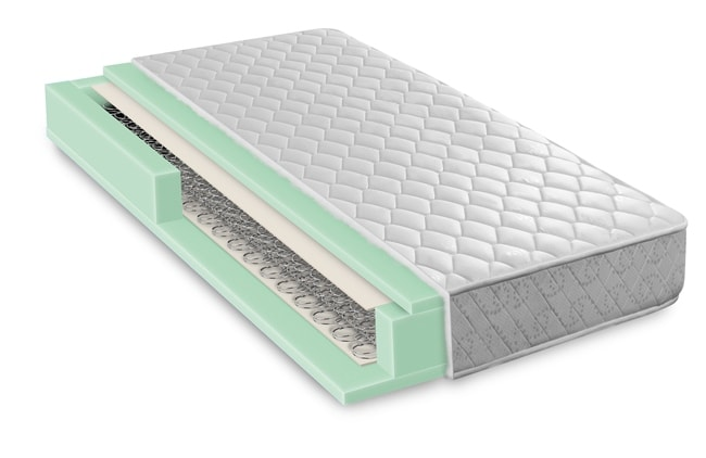 Types of mattresses: Hybrid Mattress